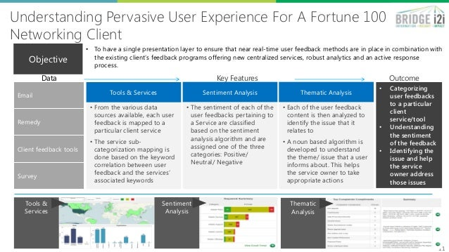 Understanding Pervasive User Experience For A Fortune 100 Networking Client 1111 • From the various data sources available...