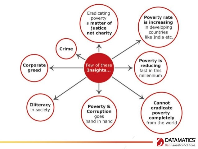 Profit (economics)