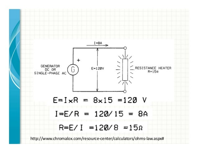 Understanding power concepts rev 0 lets consider three resistive elements series circuit freerunsca Gallery