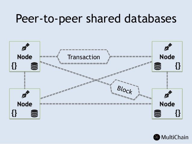 Centralized Shared Databases ClientServer Client Request 7