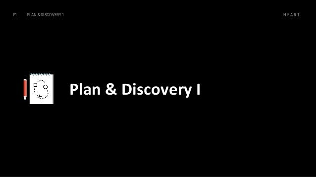 Three little words on a slide belittle what is actually the hardest thing you will have to do. PLAN & DISCOVERY 1P1 Defini...