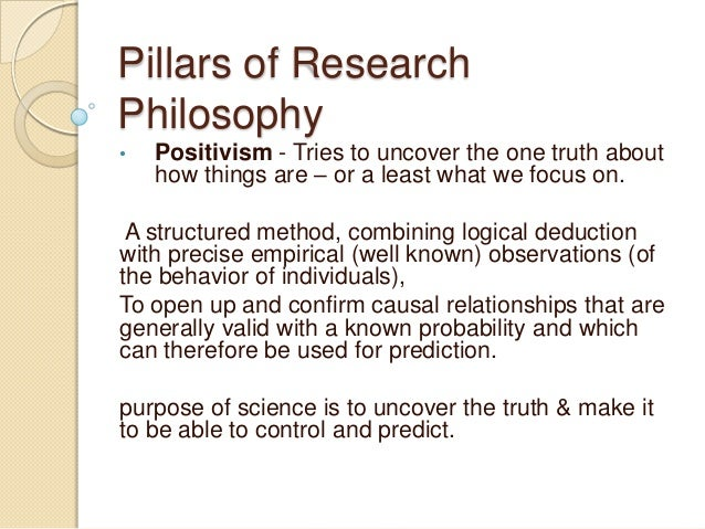 positivism research Positivism vs postpositivism 1 reply positivism is an epistemological position that holds that the goal of knowledge is simply to describe the phenomena that we experience.