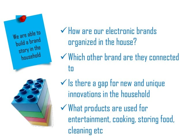 Understanding respondent's interaction with household ...