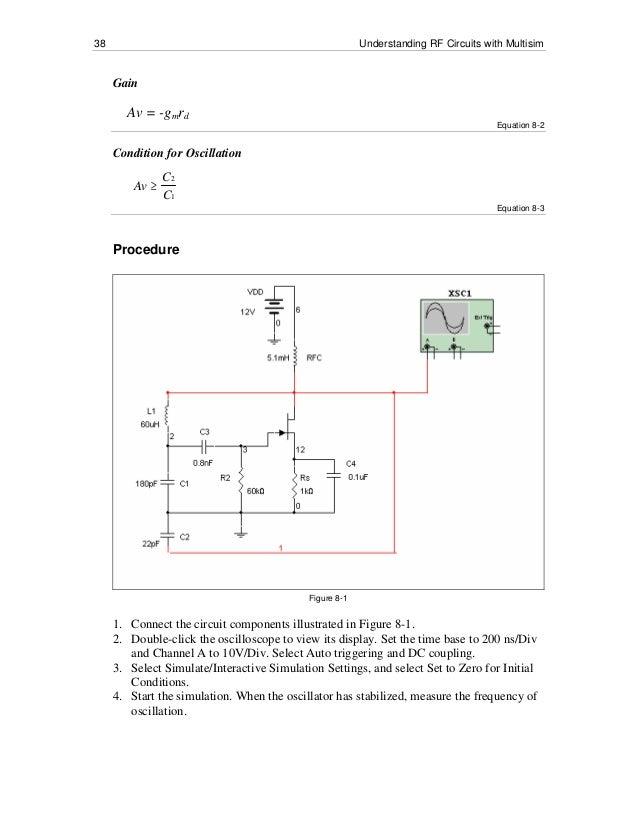 Understanding rf circuits with multisim 10