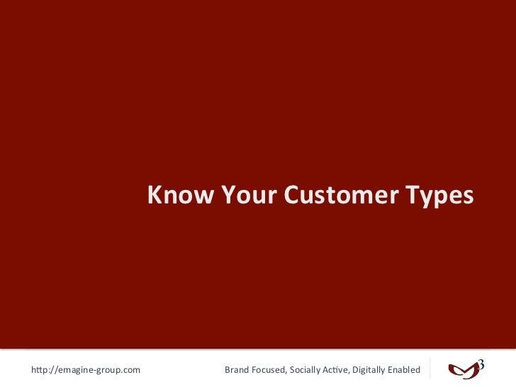 Understanding & Segmenting Your Customer - Part II (MI) Slide 2