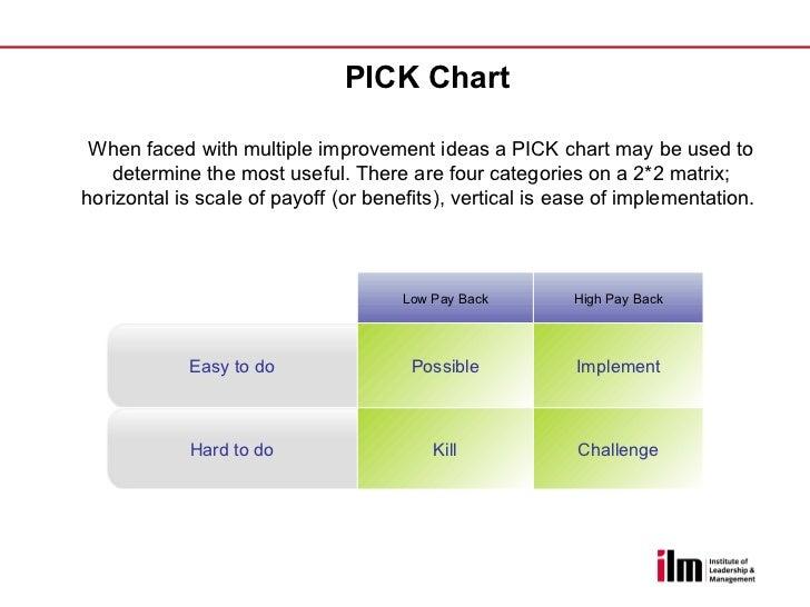 Understanding service needs – Pick Chart