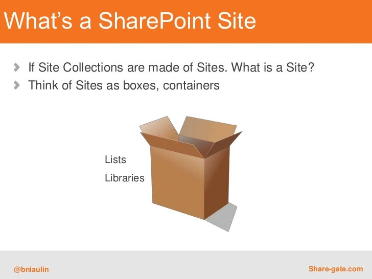 Understanding SharePoint site structure what's inside