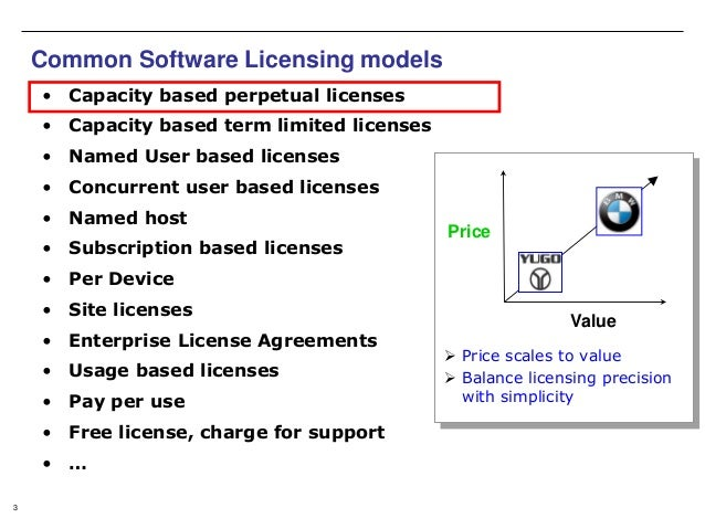 Understanding Software Licensing With Ibm Power Systems Powervm Virtu