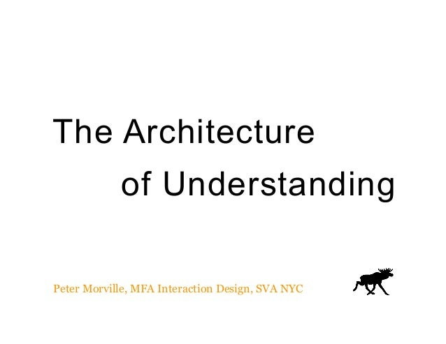 The Architecture of Understanding Peter Morville, MFA Interaction Design, SVA NYC