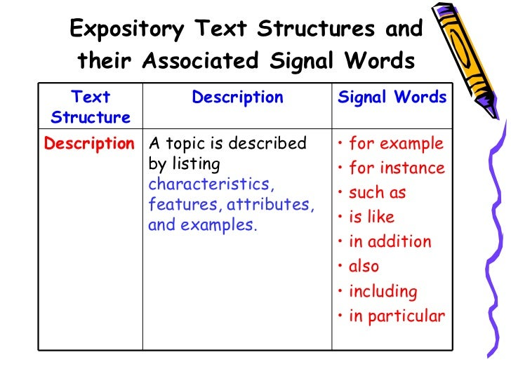 Understanding Text Organization Teacher