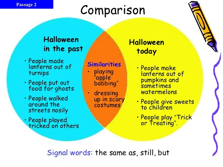 compare and contrast the characters of Compare and contrast characters resources ever heard the expression, what a character find out what it takes to be one focus on personalities in fiction with our compare and contrast characters content, from workbooks to.