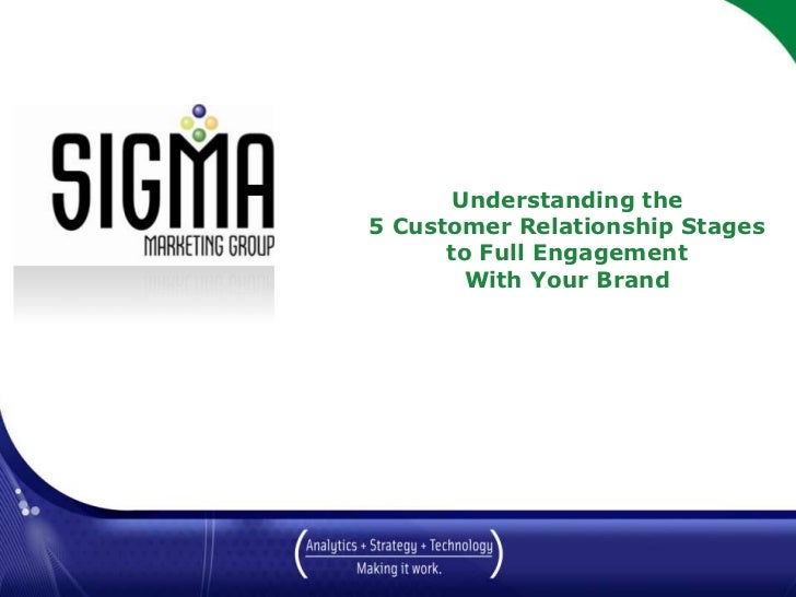 Understanding the 5 Customer Relationship Stages to Full Engagement With Your Brand<br />March 2010<br />