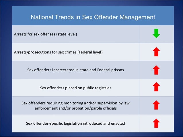 Sex offenders and public policy