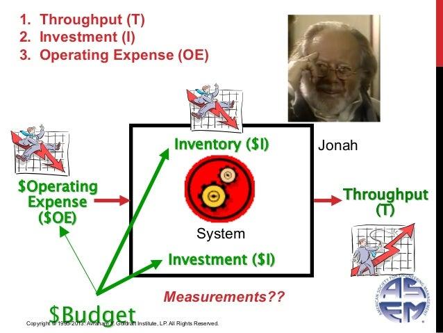 Throughput(T)Investment ($I)Inventory ($I)$OperatingExpense($OE)$BudgetJonah1. Throughput (T)2. Investment (I)3. Operat...