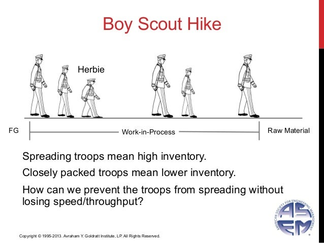 Boy Scout HikeSpreading troops mean high inventory.Closely packed troops mean lower inventory.How can we prevent the troop...