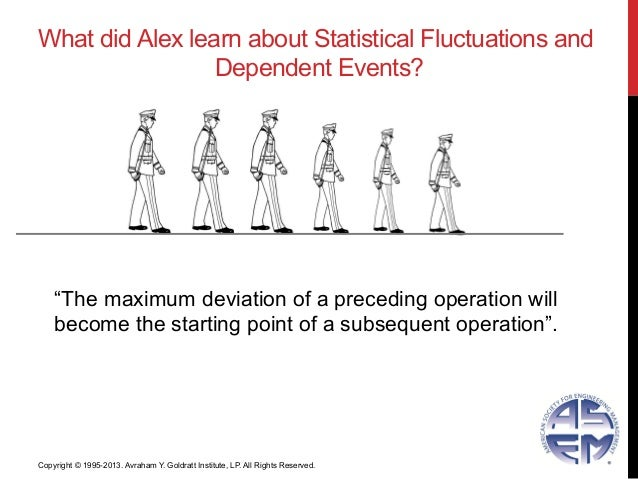 """""""The maximum deviation of a preceding operation willbecome the starting point of a subsequent operation"""".What did Alex lea..."""