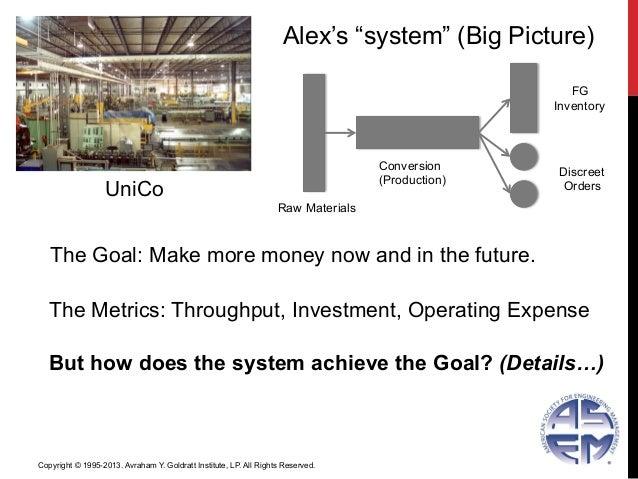 "UniCoAlex's ""system"" (Big Picture)Raw MaterialsConversion(Production)FGInventoryDiscreetOrdersThe Goal: Make more money no..."