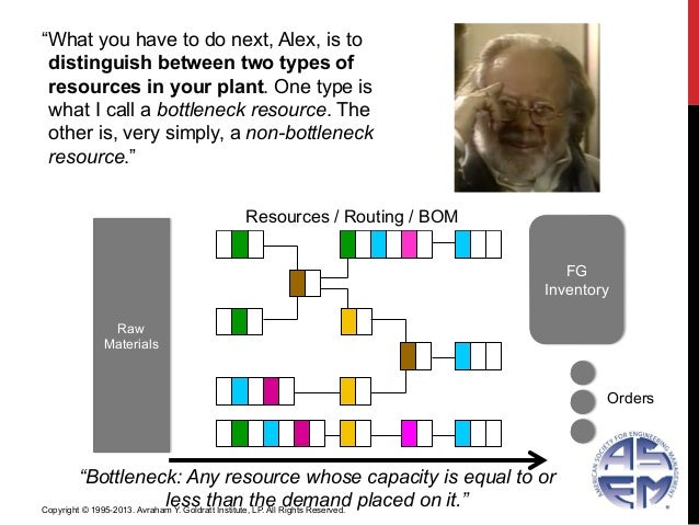 """Resources / Routing / BOM""""What you have to do next, Alex, is todistinguish between two types ofresources in your plant. On..."""