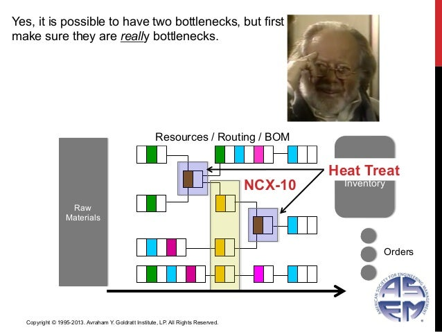 Resources / Routing / BOMNCX-10Yes, it is possible to have two bottlenecks, but firstmake sure they are really bottlenecks...