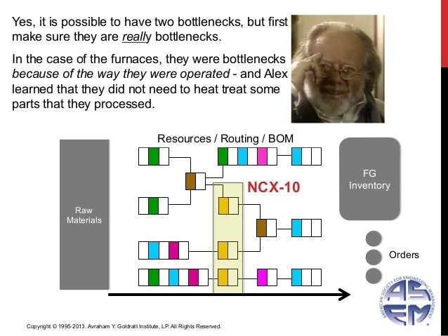 Resources / Routing / BOMNCX-10In the case of the furnaces, they were bottlenecksbecause of the way they were operated - a...