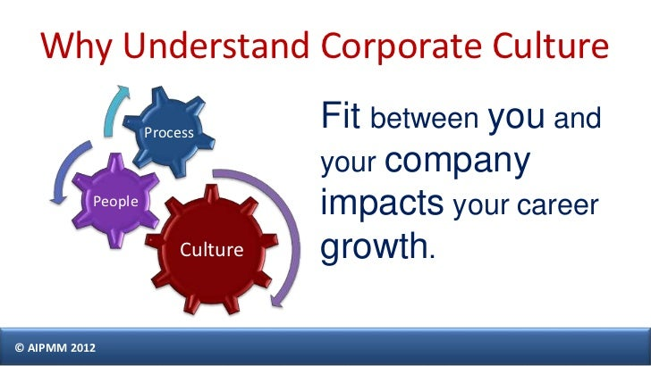 impact of language on corporate culture How does culture impact local business most people hear about culture and business and english is key to the business culture and language.