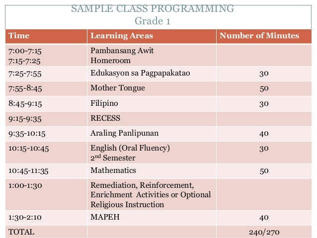 Understanding the k 12 basic education program updated 042312