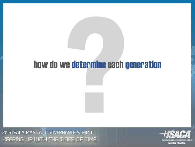 how do we determine each generation