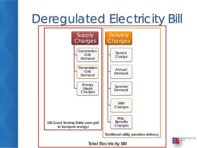 deregulated energy market