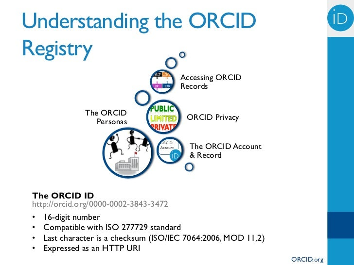 Understanding the ORCID                                                      iD!Registry                                  ...