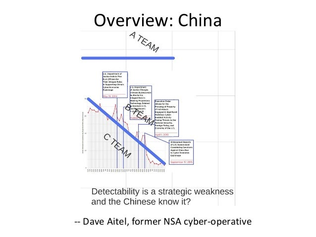 Overview: China -- Dave Aitel, former NSA cyber-operative