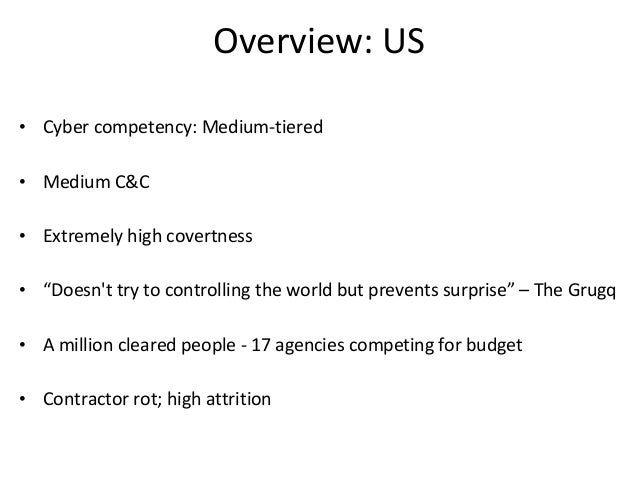 """Overview: US • Cyber competency: Medium-tiered • Medium C&C • Extremely high covertness • """"Doesn't try to controlling the ..."""