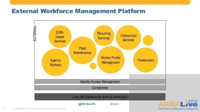 Understanding The Services Procurement Framework For