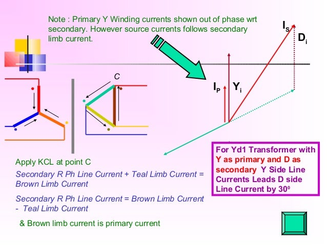 Understanding transformer vector group 37 note primary y winding ccuart Gallery