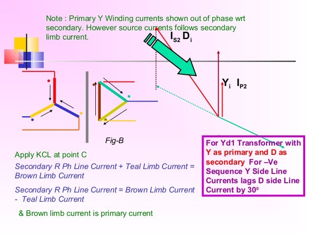 Understanding transformer vector group redraw secondary fig a fig b 42 note primary y winding ccuart Gallery