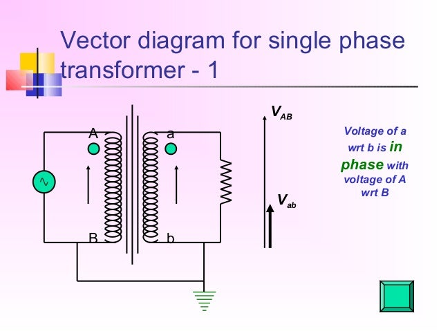 vector diagram for single phase transformer