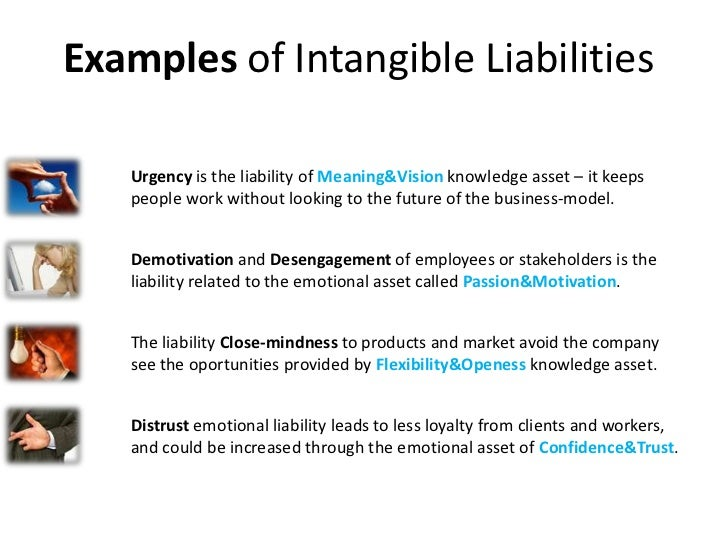 Accounting For Liability