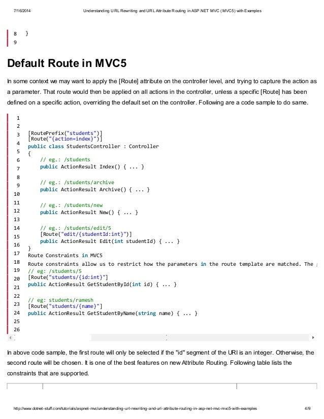 URL Rewriting in ASP.NET