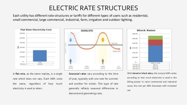 Understanding utility bills