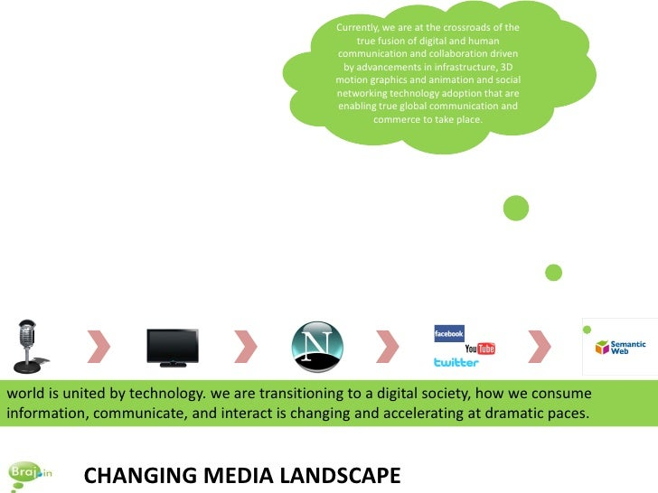 Currently, we are at the crossroads of the                                                      true fusion of digital and...