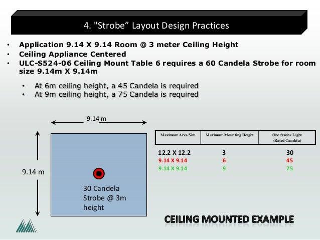 Understanding Visible Signals