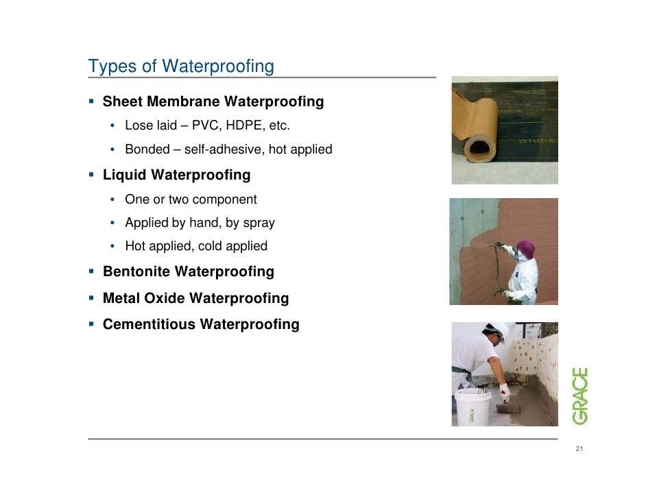 Understanding Waterproofing