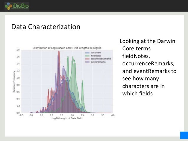 Data Characterization Looking at the Darwin Core terms fieldNotes, occurrenceRemarks, and eventRemarks to see how many cha...