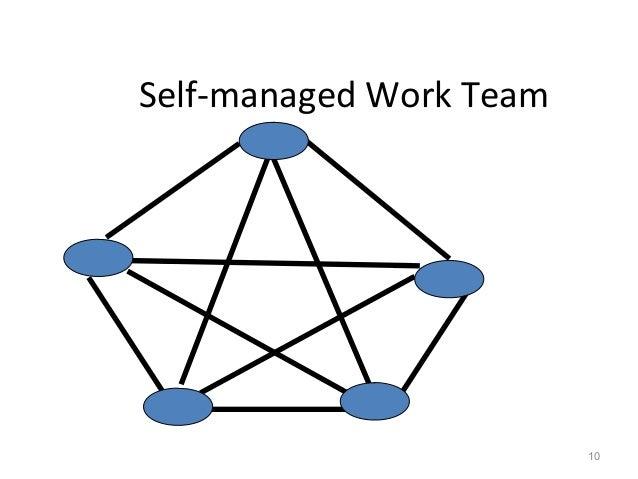 Understanding workteams