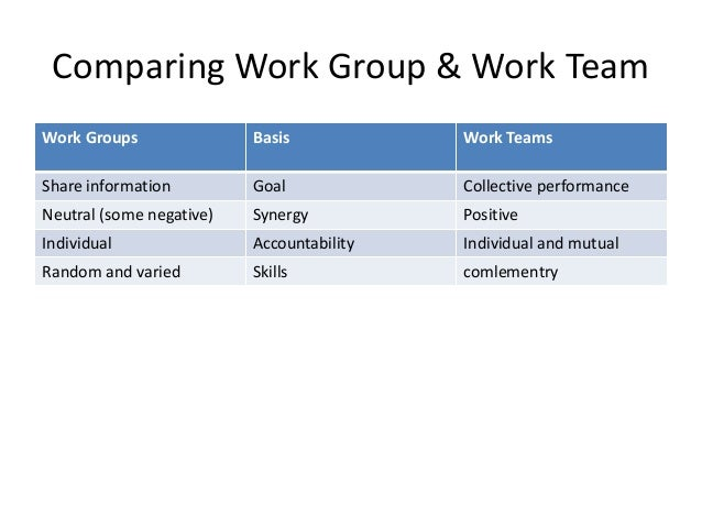 organizations and behavior understanding the workplace