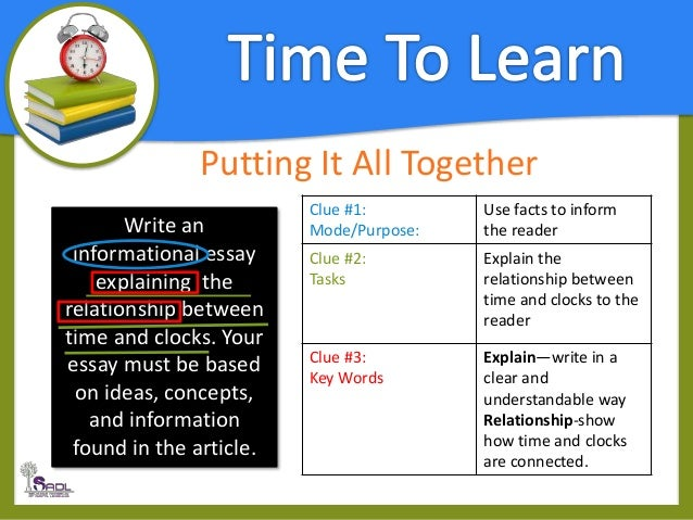 understanding writing prompts 13 putting it all together write an informational essay