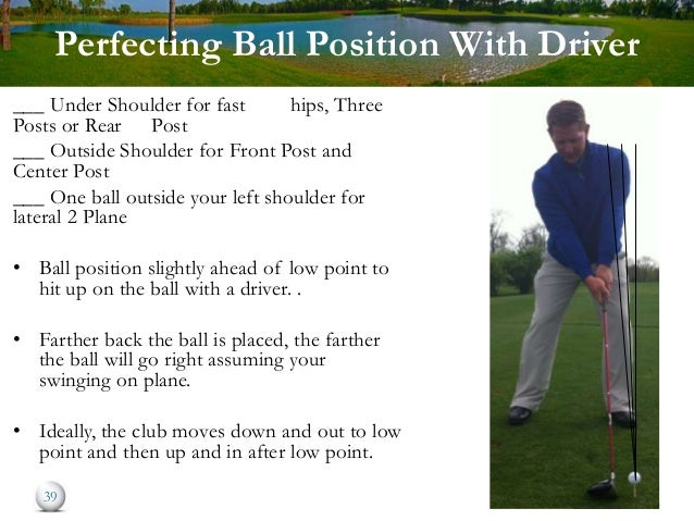 Understanding Your Natural Golf Swing