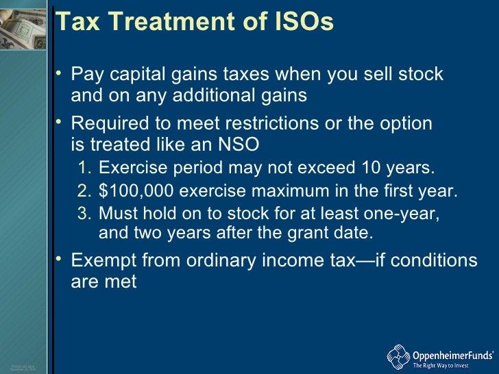 Learn options trading basics india stock