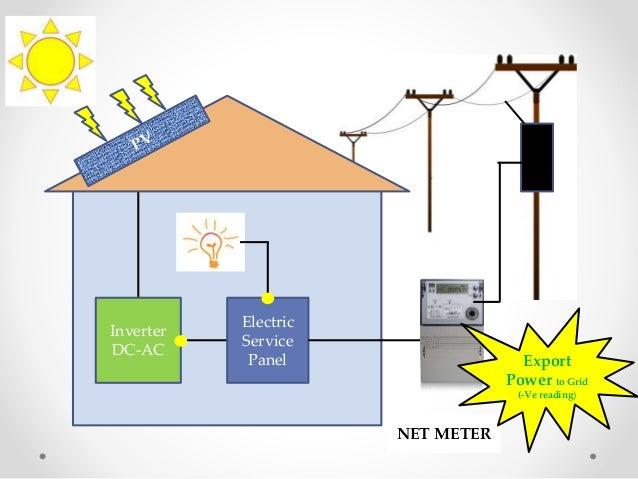 Net Meter Reading : Understand net metering