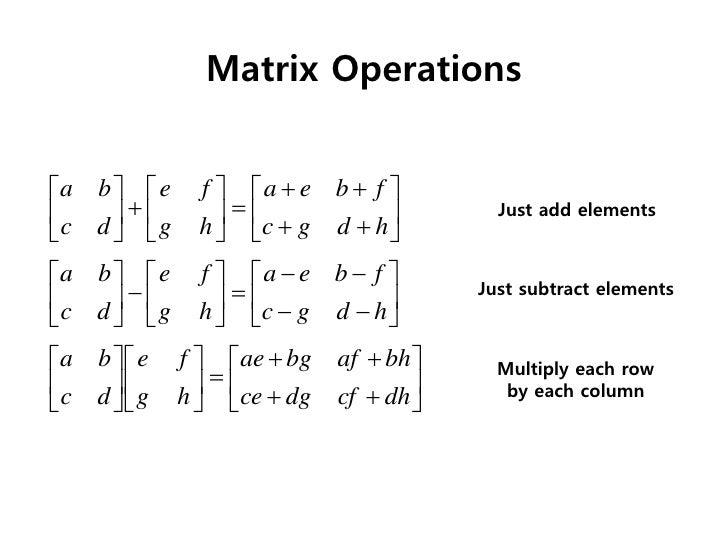 Understand Of Linear Algebra