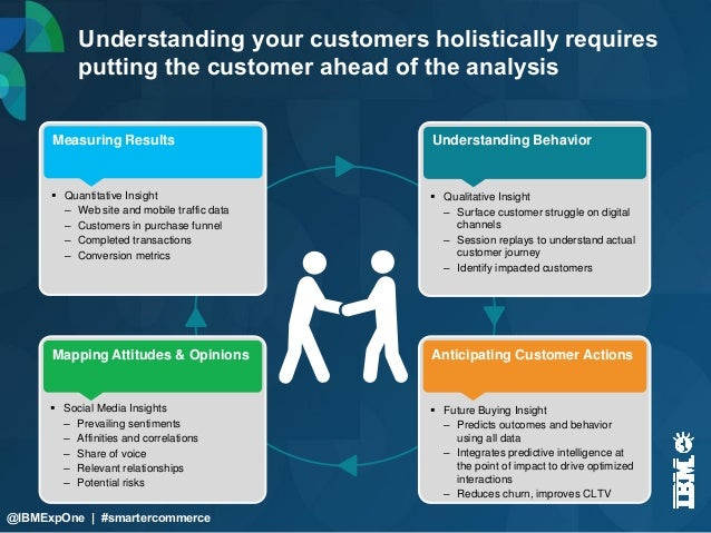 understanding the customer Read my latest: thought leadership: the ultimate thought leadership: how to write an industry 'how-to' book: process, tips.